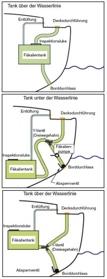 Groß Motorschaltungen Fotos - Der Schaltplan - greigo.com